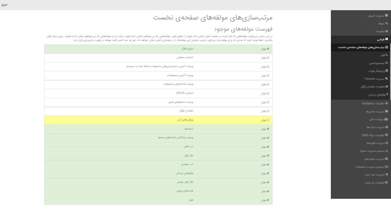 مرتبسازیهای مولفههای صفحهی نخست، سیستم مدیریت محتوای پیشهور